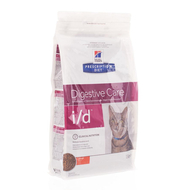 Hills prescrip.diet feline id 1,5kg 9188u
